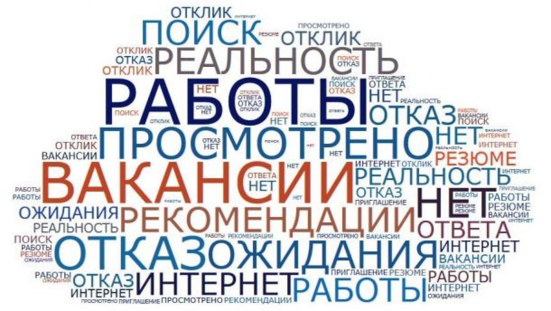 В Оренбургской области на одну открытую вакансию приходится десять резюме кандидатов