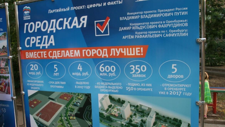 Жители активно обсуждаю будущую реконструкцию двора на ул. Чкалова