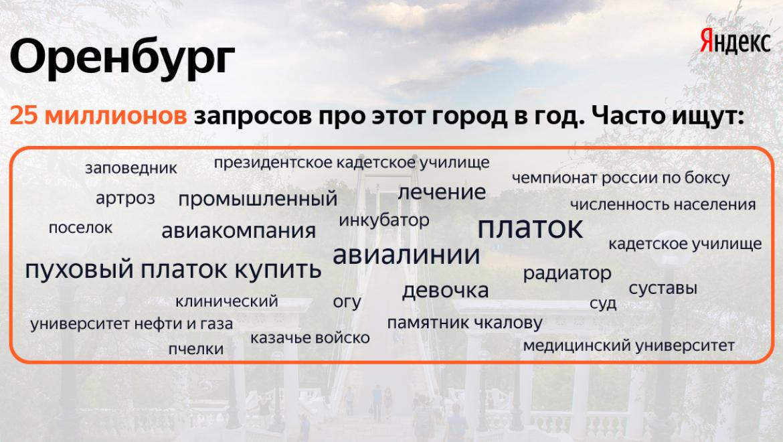 Яндекс: Пользователи Интернета за год про Оренбург спрашивали около 25 миллионов раз